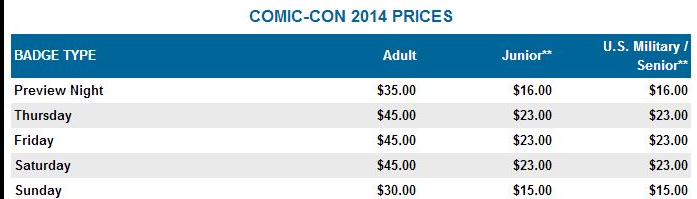 SDCC 2014 Prices